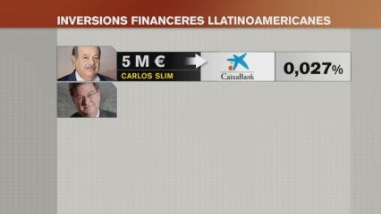 Inversions llatinoamericanes al sector financer