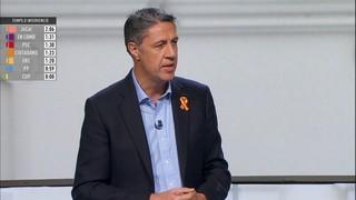 """García Albiol: """"Una part de la societat civil organitzada s'ha dedicat a dividir la societat catalana"""""""