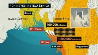 La visita del papa Francesc a Birmània posa la lupa sobre la persecució de la minoria Rohingya.