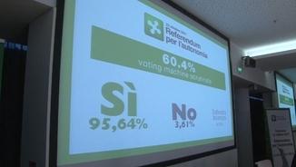 Resultats de la consulta per reclamar més autogovern a la Llombardia i el Vèneto