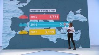 La UE ha donat l'esquena als refugiats?