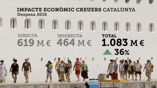 Cada creuerista del Port de Barcelona genera 518 EUR de facturació a Catalunya