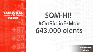Catalunya Ràdio obté la millor xifra d'audiència dels últims 15 anys