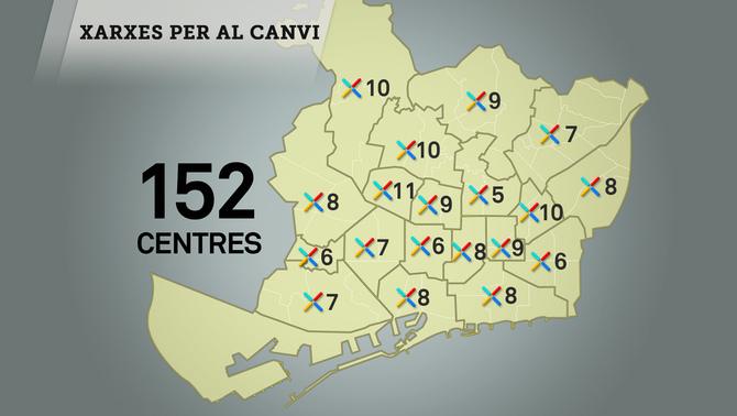 152 centres se sumen al nou model d'escola de Barcelona
