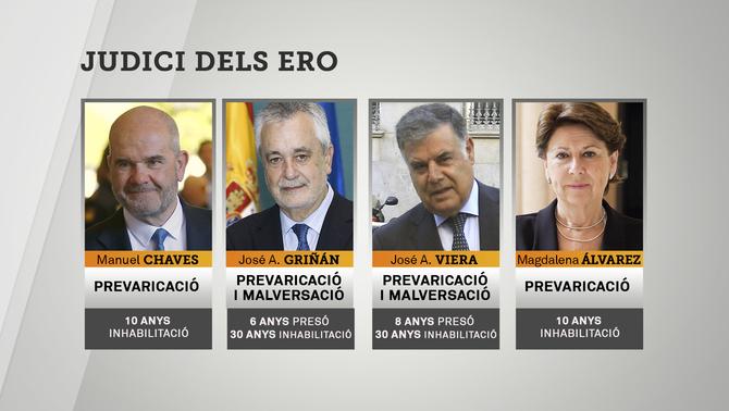 Els expresidents Chaves i Griñán, al banc dels acusats pels EROs d'Andalusia