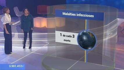 La situació actual de les malalties infeccioses