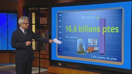 Quant ocupen 100.000 milions d'euros?