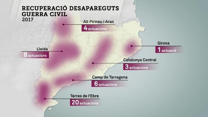 El 2017 es recuperaran 42 fosses de la Guerra Civil i la dictadura