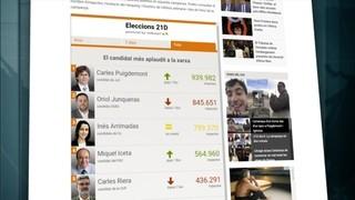 La campanya electoral pel 21D es juga a la xarxa