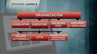 L'informe de Carmen Lamela: el procés el va impulsar una organització complexa