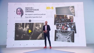 """20-S"": el relat oficial vs. el relat del documental"