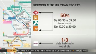 Serveis mínims als transports durant la vaga