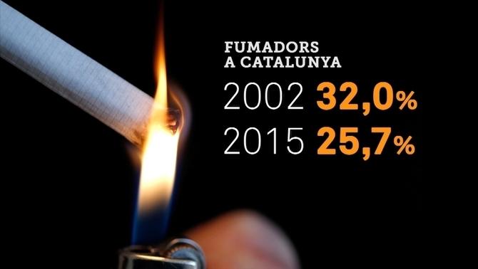 Deu anys de llei del tabac fan disminuir el nombre d'infarts