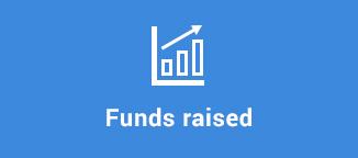 Fondos recaudados