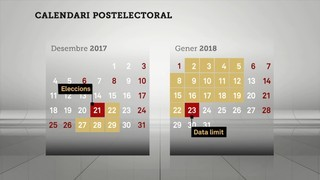 Primers contactes de la majoria independentista per formar govern
