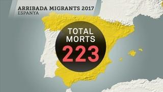 Aquest any han arribat el doble de persones en pasteres a les costes espanyoles