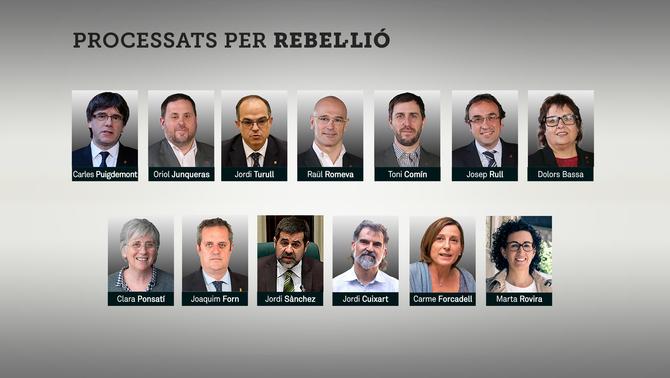 El Suprem processa 13 polítics independentistes per rebel·lió