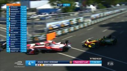 Fórmula E Montreal