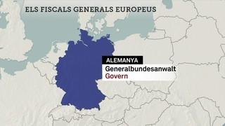 Quin model d'elecció segueixen els Estats europeus per designar el fiscal general?