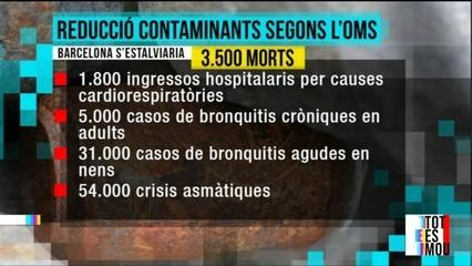 Tòxics, contaminants i malalties!