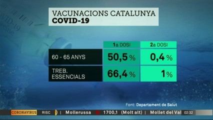 Canal 3/24 - 18/04/2021