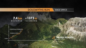 Golden Trail World Series Dolomites