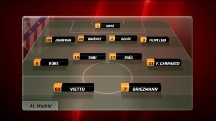 L'Atlètic de Simeone, pròxim rival del Barça