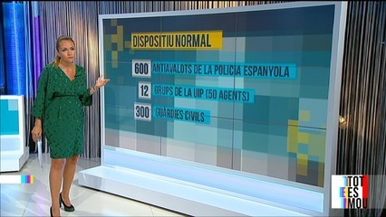 Un dispositiu policial normal?