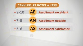 Noves notes a l'ESO