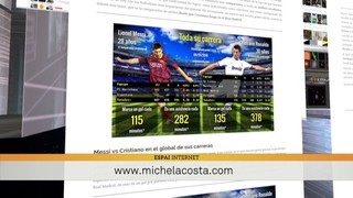 Messi vs. Cristiano, la comparativa definitiva
