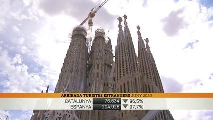 Patacada dels ingressos del turisme