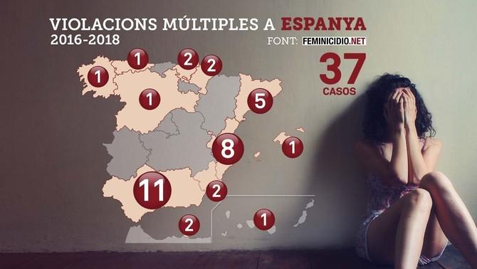 Augmenten les denúncies de violacions en grup després del judici de La Manada