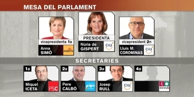 La possible composició de la Mesa del Parlament de la pròxima legislatura